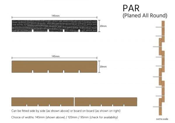 Permachar PAR Profile
