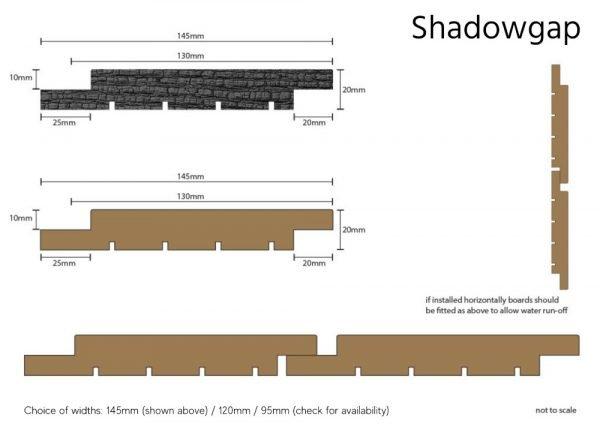 Permachar Shadowgap Profile