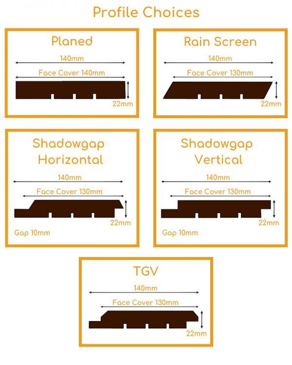 PermaChar Cladding Profile Choices